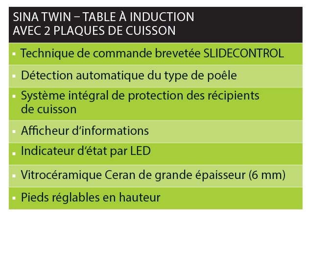 SINA TWIN Table a Induction